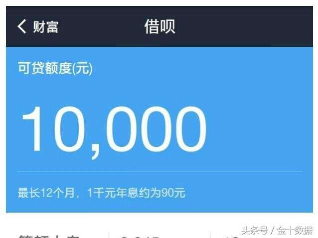 """馬云花38億撬動3000億市場!央行緊急約談,""""借唄""""或將成歷史?"""