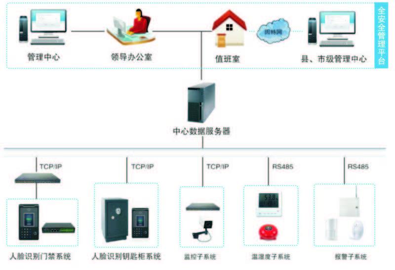 系统图例jpg.jpg